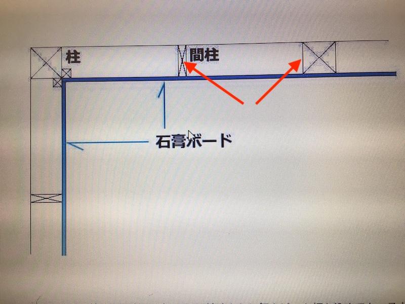 設計図がある場合には、設計図で壁の裏側にある柱の位置を確認します。