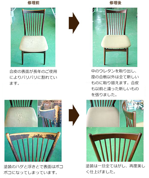 Dr.キツツキで家具修理事例2/家具ROOMヨシダ
