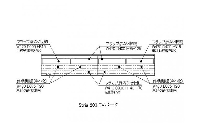 Stria TVボード
